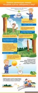 Правила организации походов. Что делать, если вы заблудились в лесу